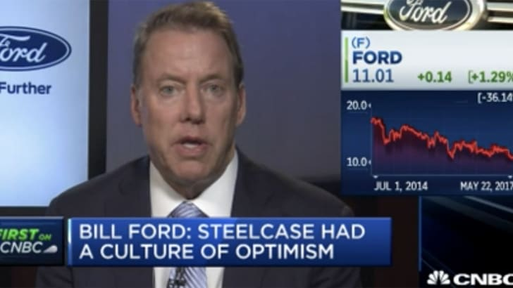 bill-ford-cnbc-interview