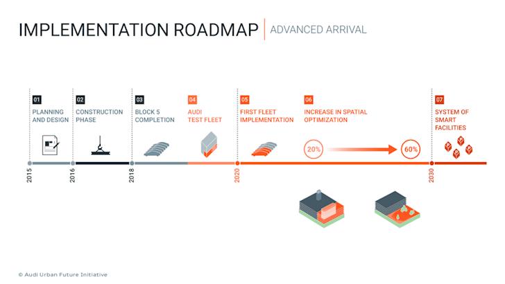 audi_autonomous-driverless_parking_boston_04