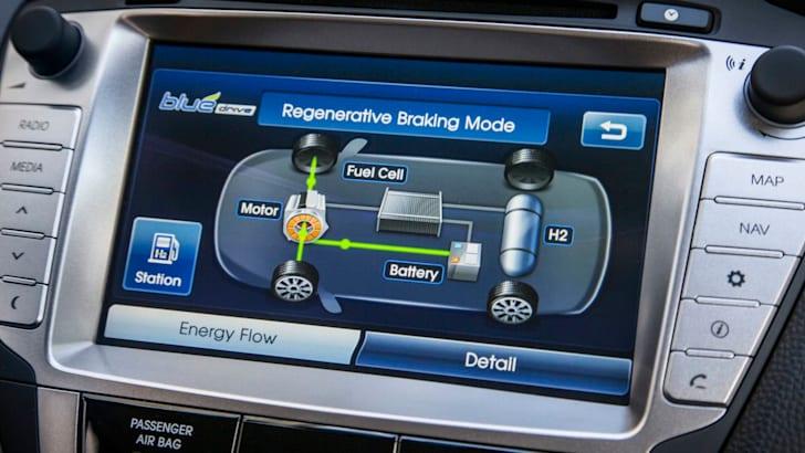 Hyundai-ix35-Hydrogen-4
