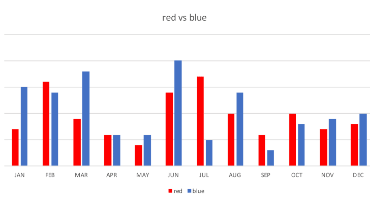 colour-chart-2015-red-v-blue