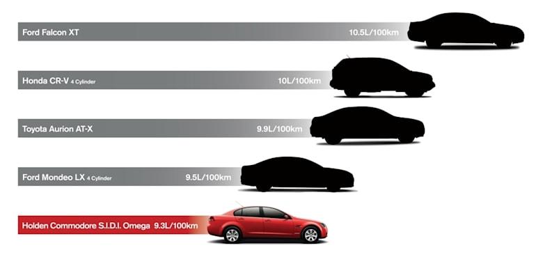 GMBD000125 - Comparison Chart_Fuel