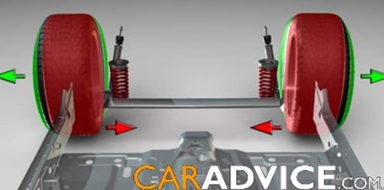 Prodrive develops Active Toe Control