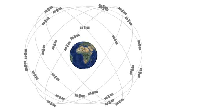 GPS satellite constellation diagram