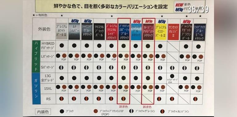 honda-jazz-facelift-brochure-japan-colours