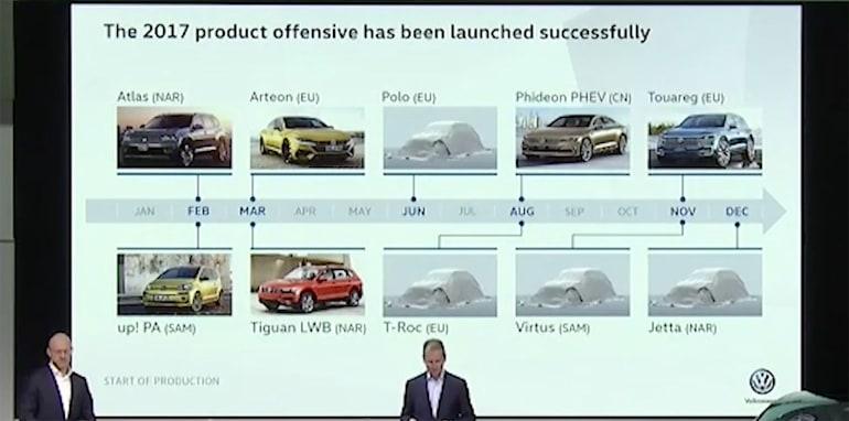 volkswagen-2017-model-plan