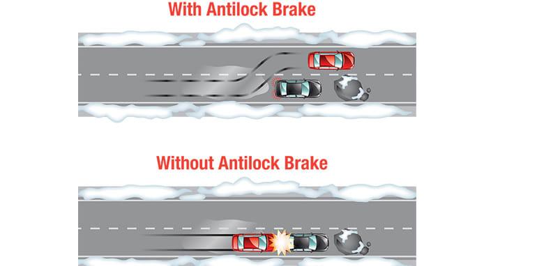 abs-brake