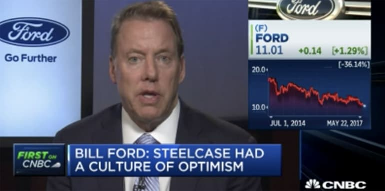 bill-ford-cnbc-interview