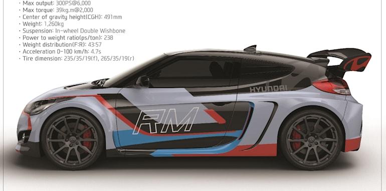 RM15 Concept - 002