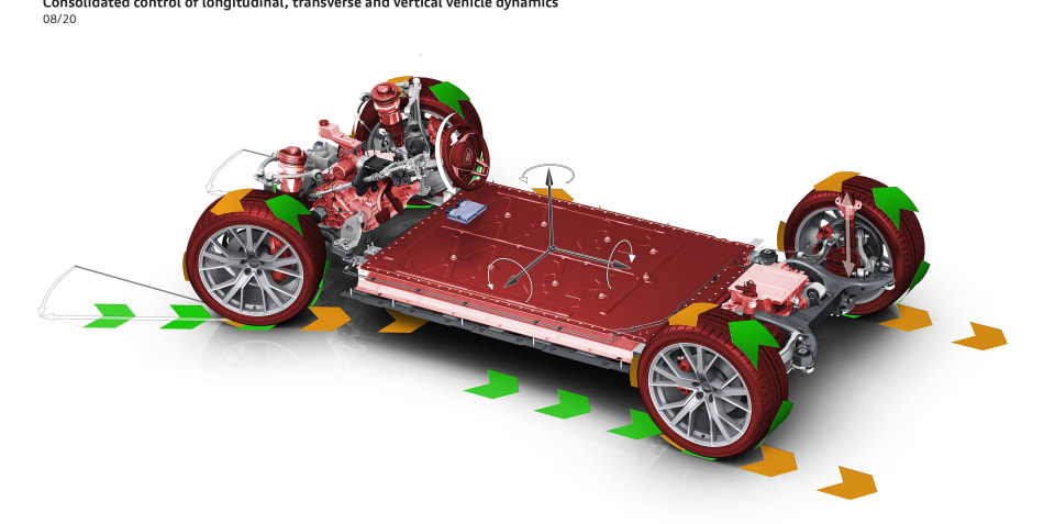 Audi talks tech: Electronic Chassis Platform