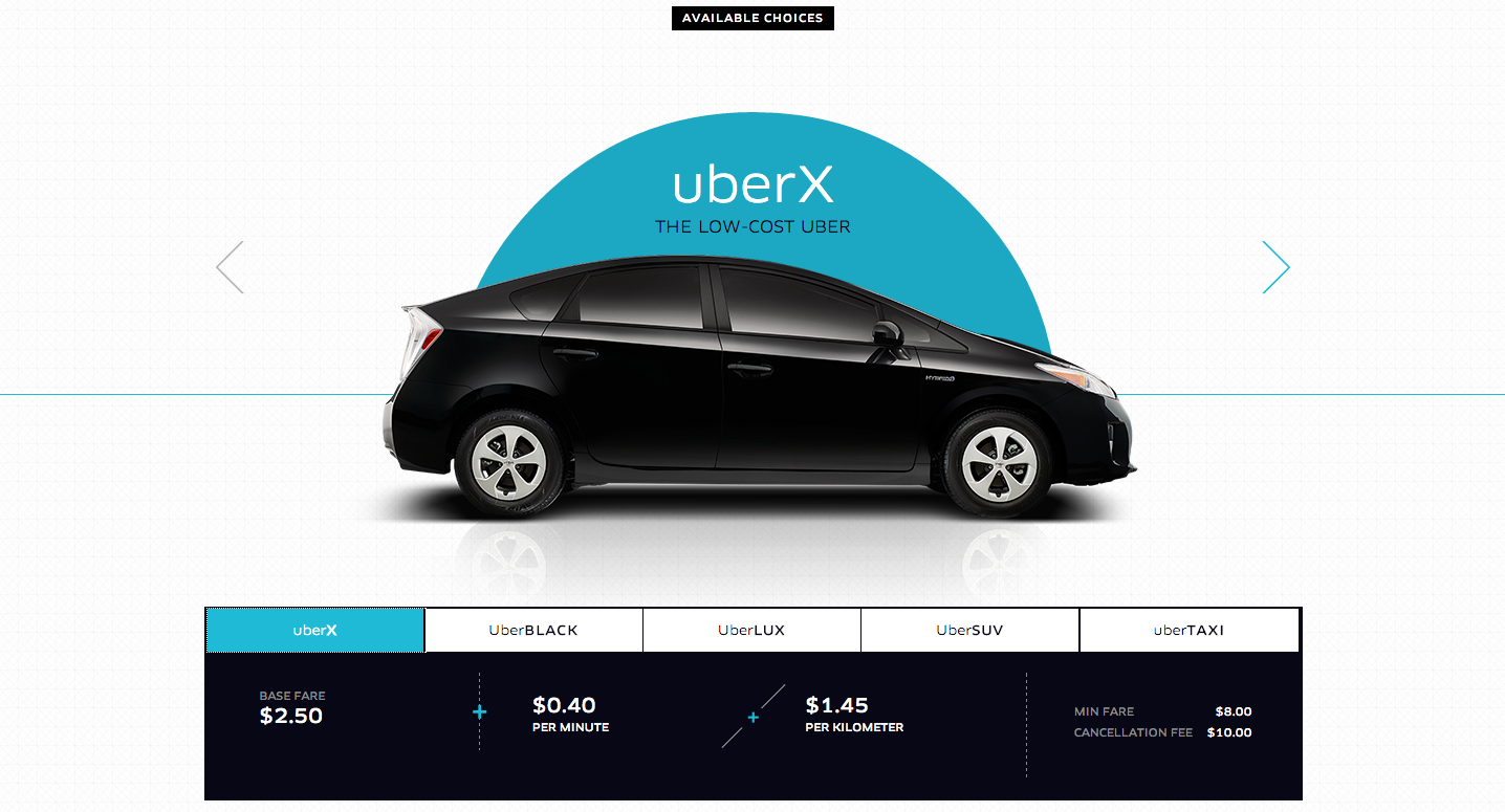 Uber Car Choices >> Toyota Invests In Uber Announces Leasing Program Updated