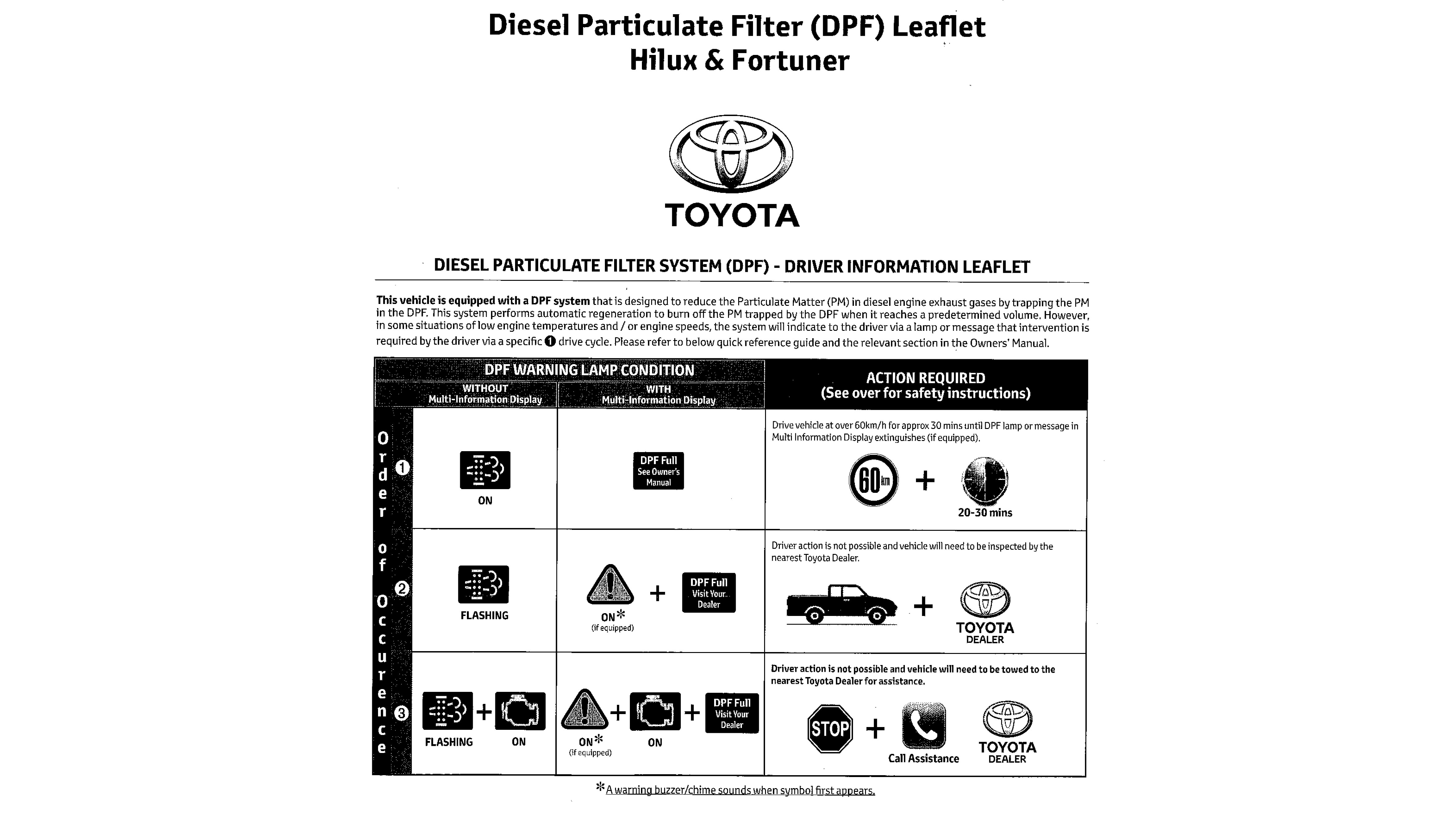 Toyota HiLux and Fortuner Diesel Particulate Filter (DPF
