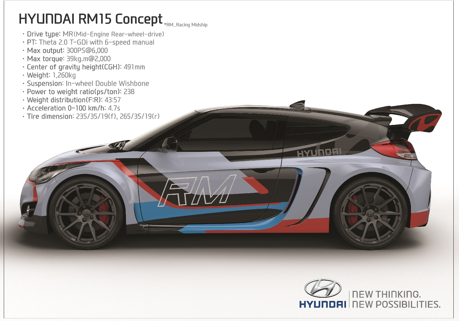 Hyundai RM15 concept blasts in — UPDATED | CarAdvice