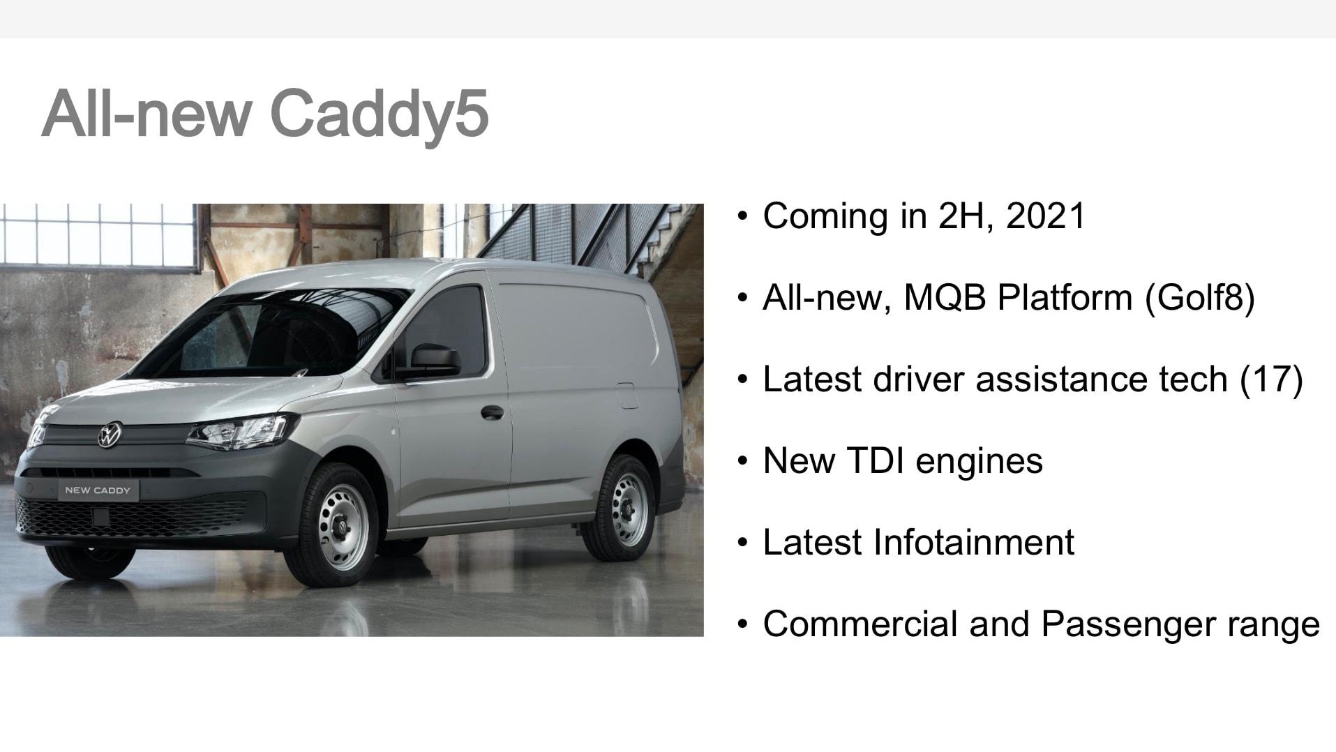 2021 Volkswagen Caddy and California due in Australia next ...